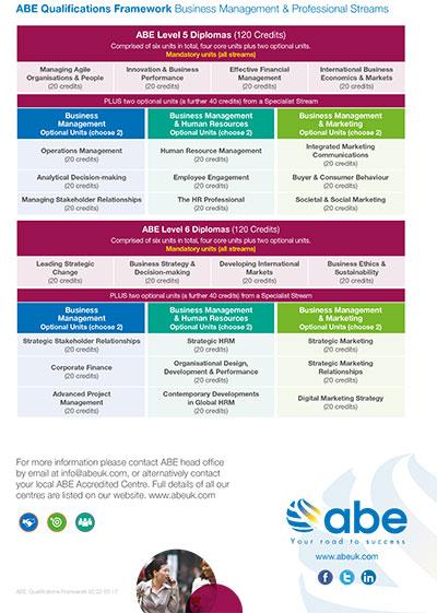 ABE-2017-Qualifications-Framework-2